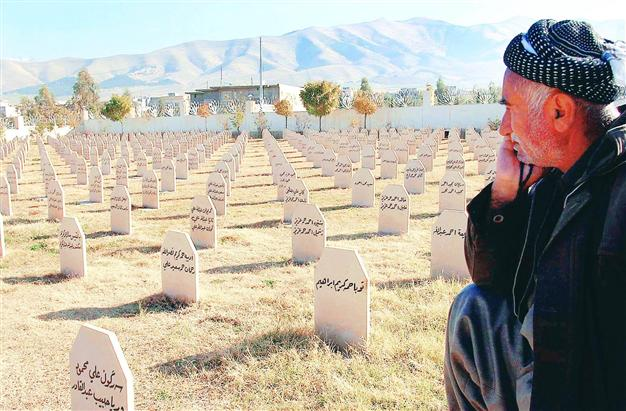 Kurdish Genocide